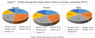 2014-02-26_1946_profilo_demografico